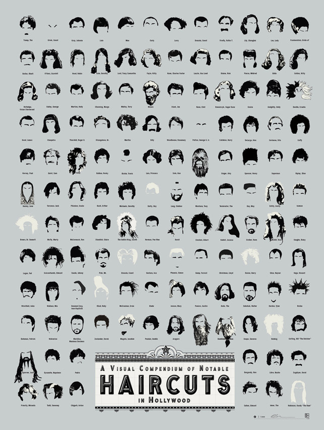Name Of All Haircuts Gallery Haircuts For Men And Women